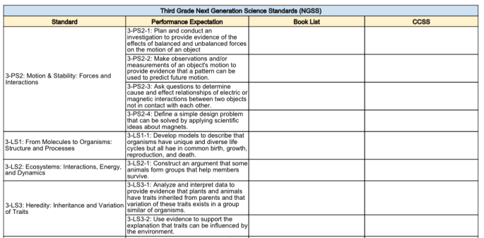 3rd Grade NGSS Screen Shot