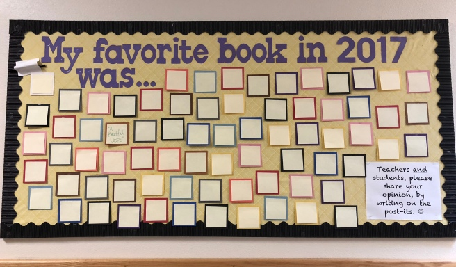 Favorite Book Interactive Bulletin Board