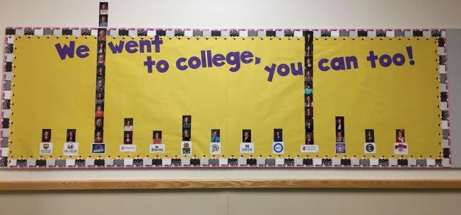 Teacher College Graph Bulletin Board