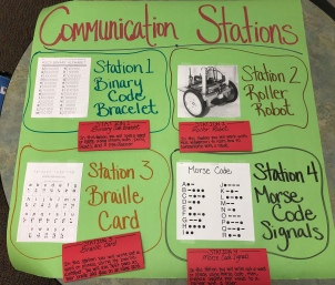Communication Stations Poster