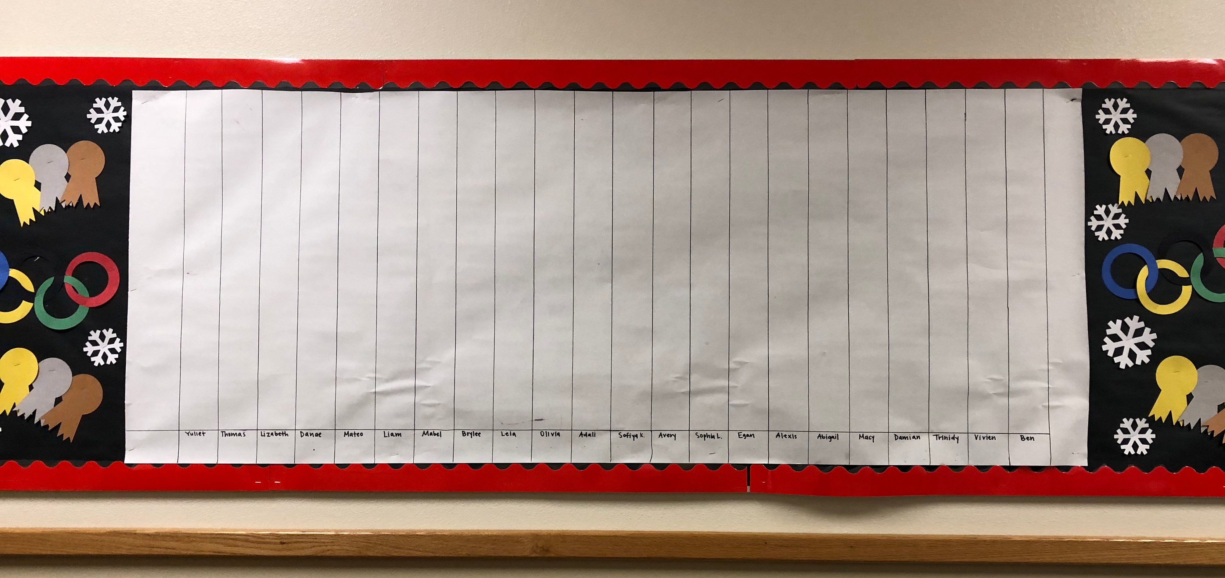 Class Winter Olympics Tracking Graph