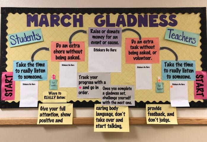 March Gladness Bulletin Board